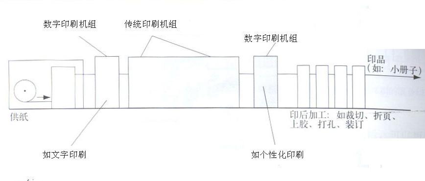 晒版机电路接线图