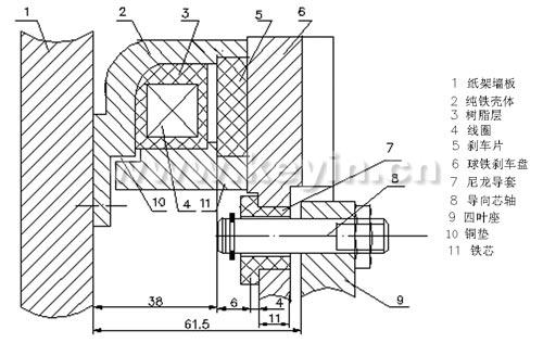 图1为电磁摩擦盘的结构图示
